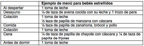 comida para niños de 1 a 2 años con diarrea